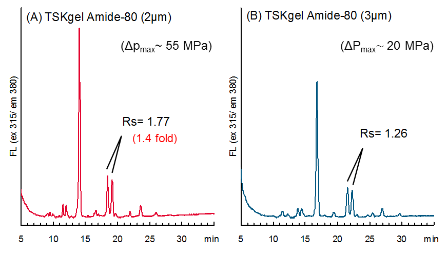 amide-80_fig1.png