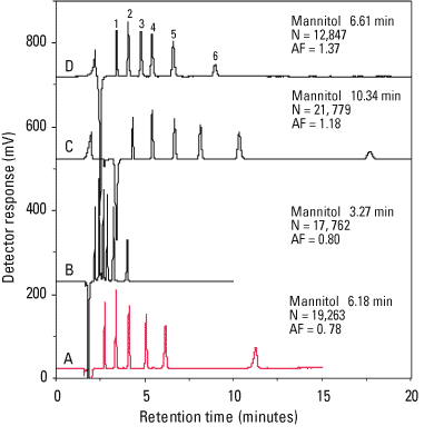 amide-80_fig2.png