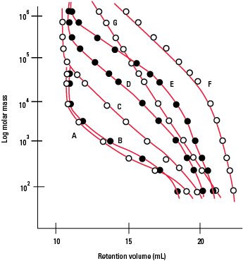 PW_Cal-curves.png